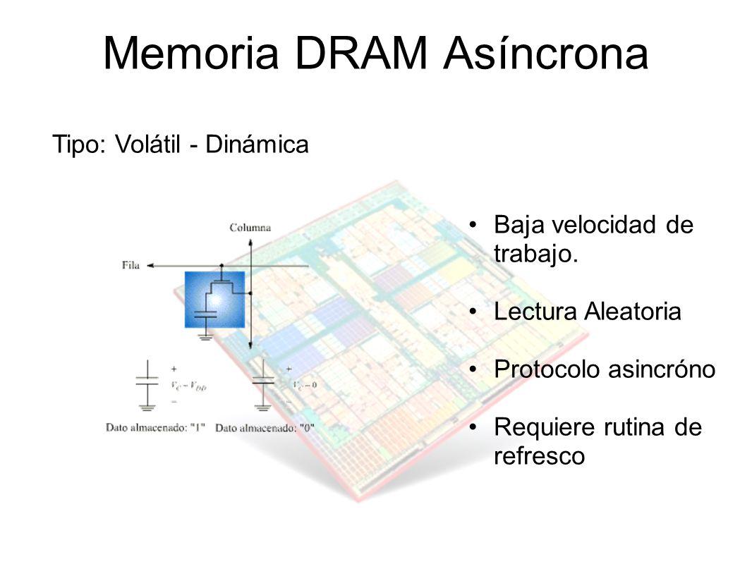 Memoria DRAM Asíncrona Tipo: Volátil - Dinámica Baja velocidad de trabajo. Lectura Aleatoria Protocolo asincróno Requiere rutina de refresco