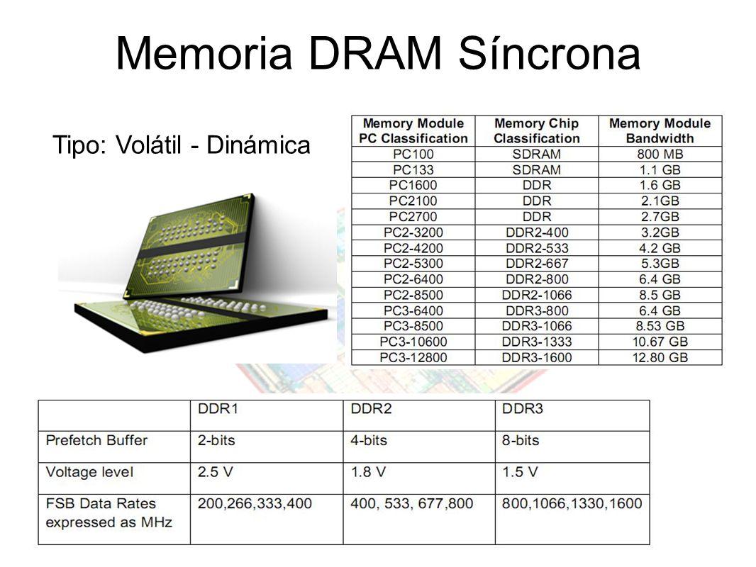 Memoria DRAM Síncrona Tipo: Volátil - Dinámica