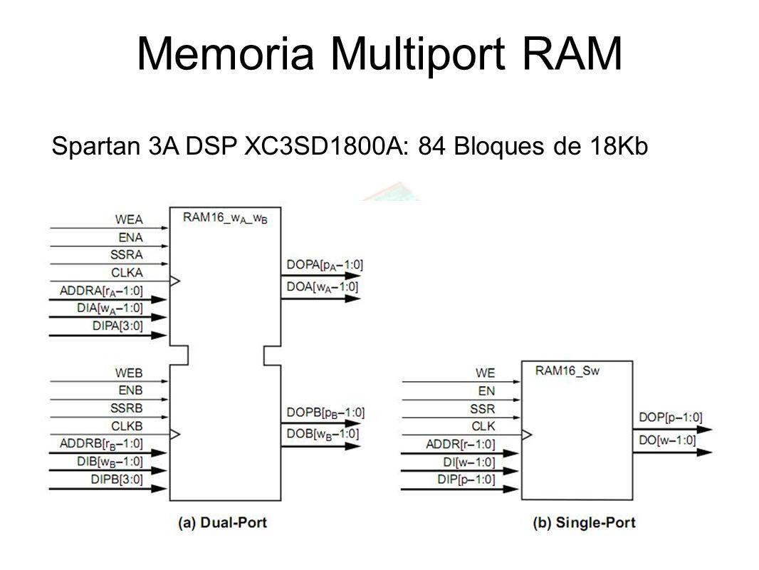 Memoria Multiport RAM Spartan 3A DSP XC3SD1800A: 84 Bloques de 18Kb