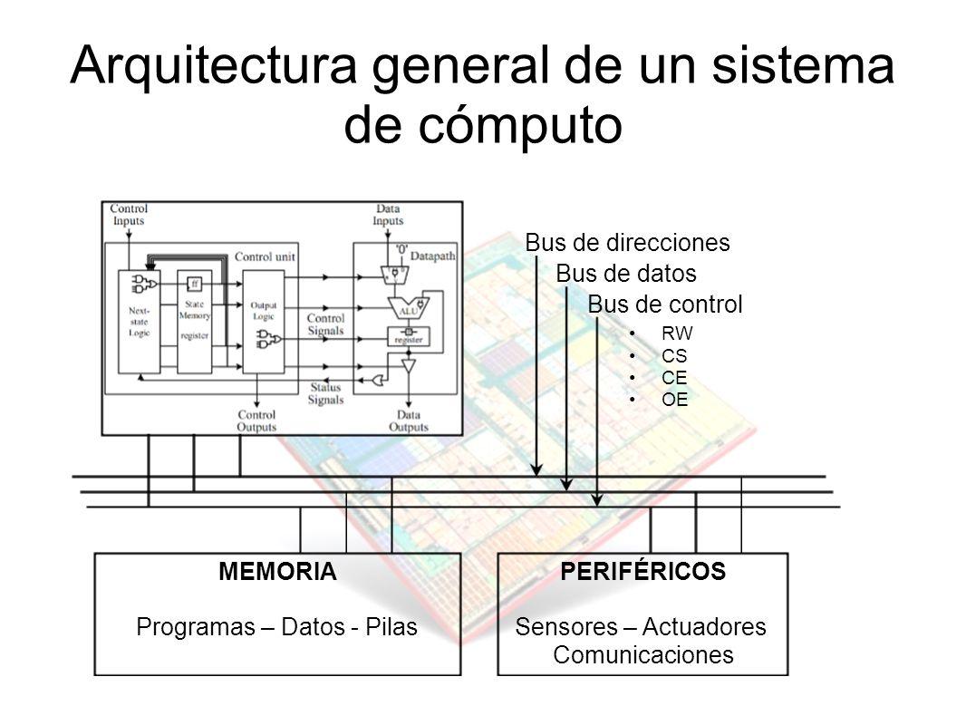 Arquitectura general de un sistema de cómputo MEMORIA Programas – Datos - Pilas PERIFÉRICOS Sensores – Actuadores Comunicaciones Bus de direcciones Bu