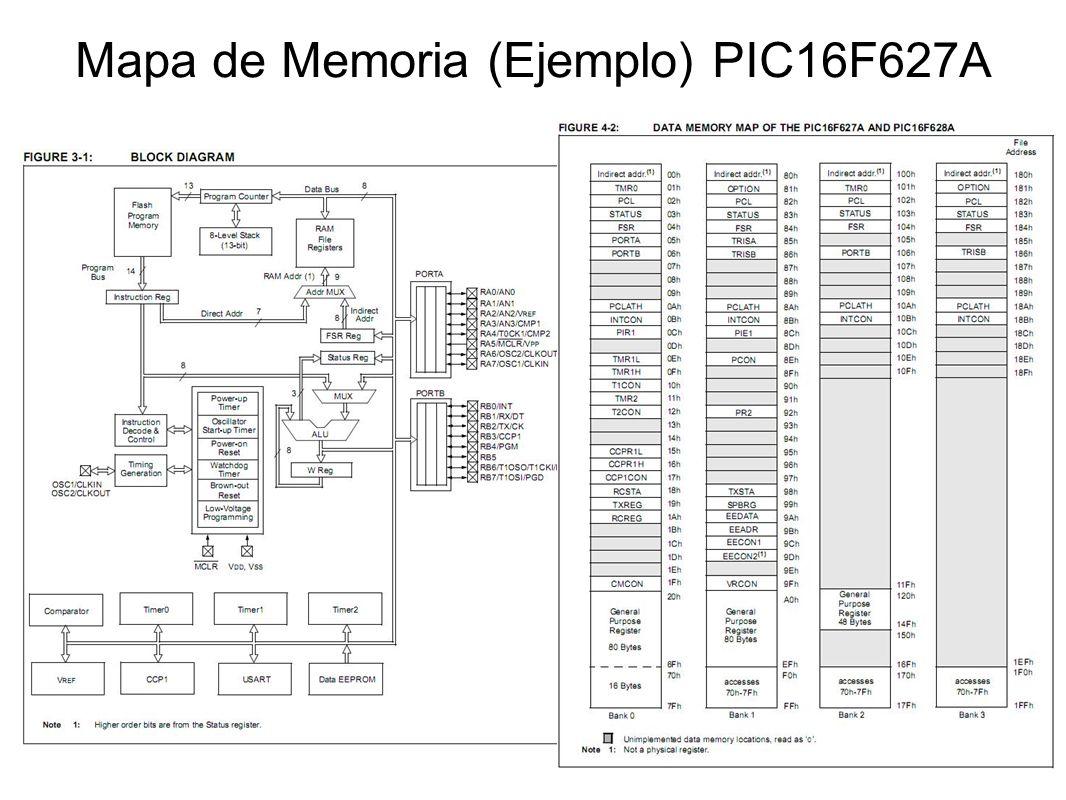 Mapa de Memoria (Ejemplo) PIC16F627A