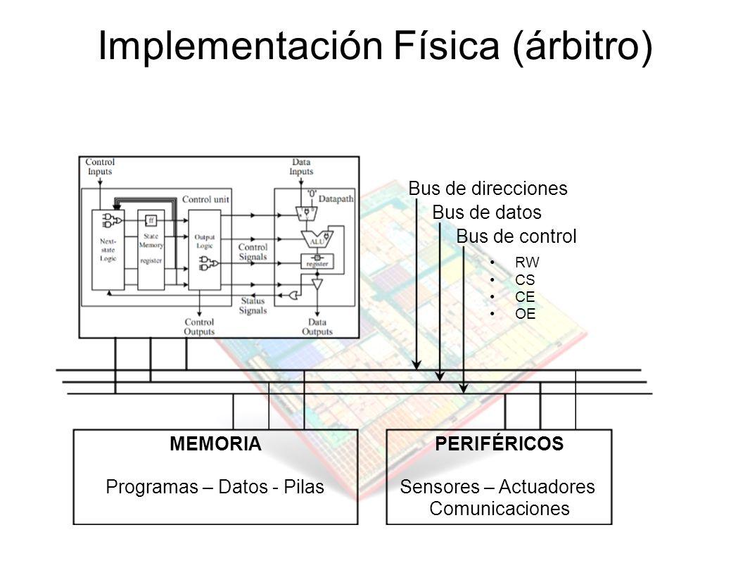 Implementación Física (árbitro) MEMORIA Programas – Datos - Pilas PERIFÉRICOS Sensores – Actuadores Comunicaciones Bus de direcciones Bus de datos Bus