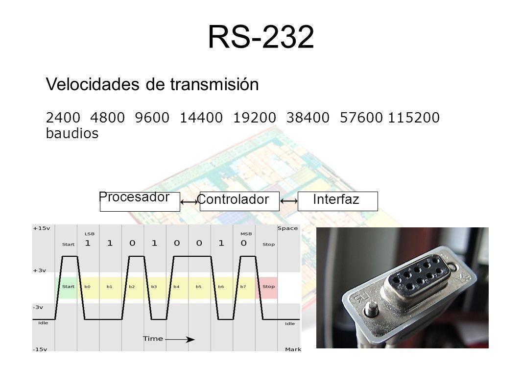 RS-232 Controlador Procesador Interfaz Velocidades de transmisión 2400 4800 9600 14400 19200 38400 57600 115200 baudios