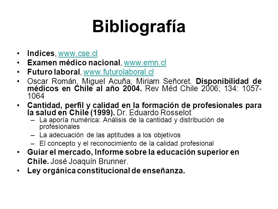 Bibliografía Indices, www.cse.clwww.cse.cl Examen médico nacional, www.emn.clwww.emn.cl Futuro laboral, www.futurolaboral.clwww.futurolaboral.cl Oscar Román, Miguel Acuña, Miriam Señoret.