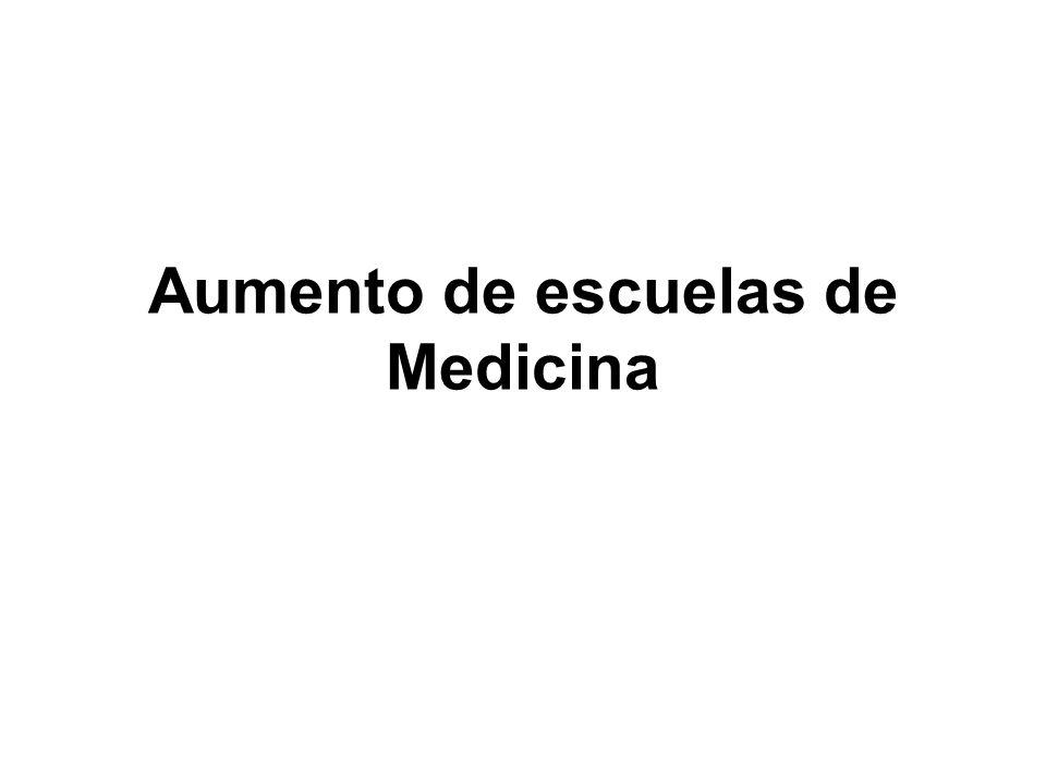 Aumento de escuelas de Medicina