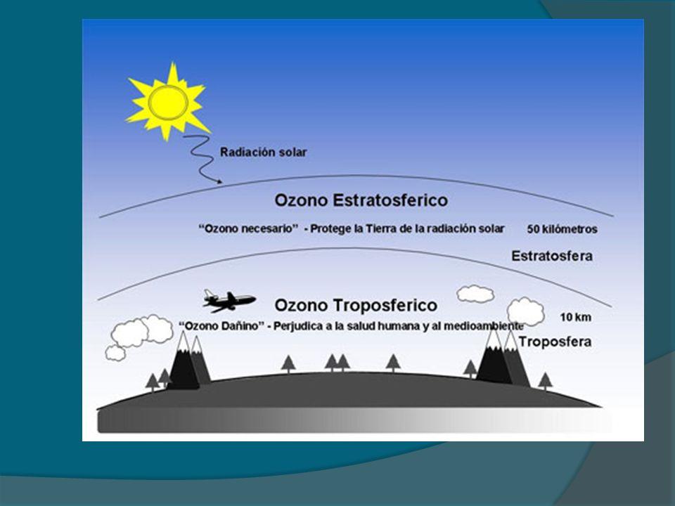 Reacción del Ozono con CFC