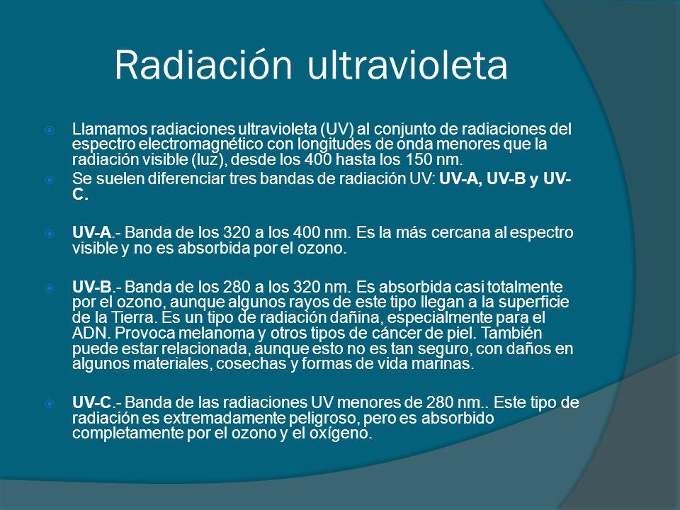 El oxígeno y el ozono estratosféricos absorben entre el 97% y el 99% de la radiaciones UV de entre 150 y 300 nm, procedentes del sol.