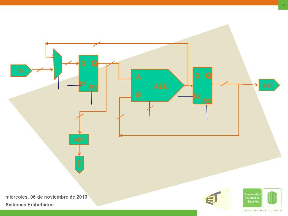9 Sistemas Embebidos D Q E1 A ALU A B D Q E2 in sal =0? ban R1 R2