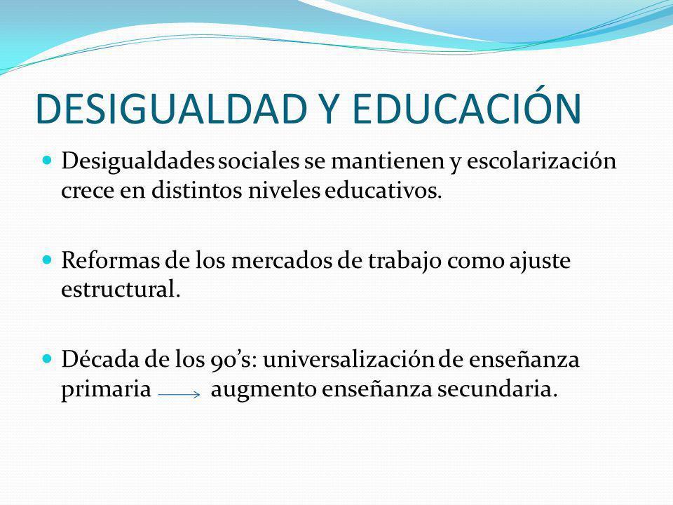 DESIGUALDAD Y EDUCACIÓN Desigualdades sociales se mantienen y escolarización crece en distintos niveles educativos. Reformas de los mercados de trabaj