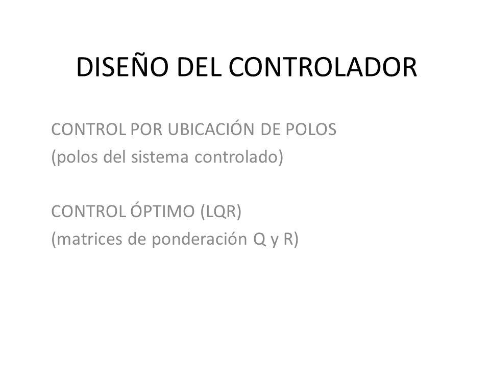SIMULACIONES SISTEMA CONTROLADO -usando planta no lineal- --ASUMIENDO TODOS LOS ESTADOS CONOCIDOS-- Señales controladas Señales de actuación --- ambos controladores---