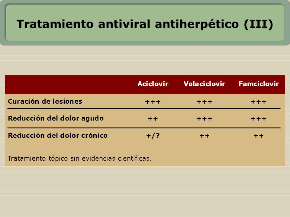 Tratamiento antiviral antiherpético (III) AciclovirValaciclovirFamciclovir Curación de lesiones+++++++++ Reducción del dolor agudo++++++++ Reducción d
