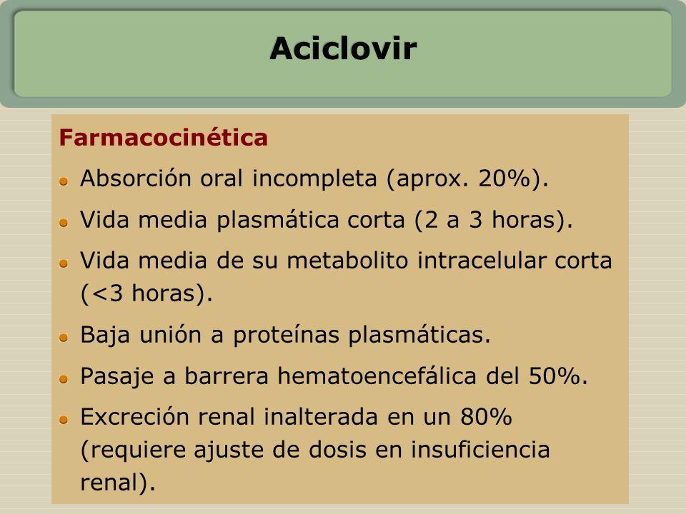 Aciclovir Farmacocinética Absorción oral incompleta (aprox. 20%). Vida media plasmática corta (2 a 3 horas). Vida media de su metabolito intracelular