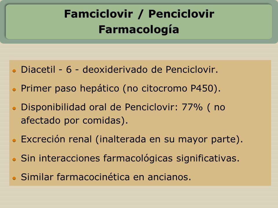 Famciclovir / Penciclovir Farmacología Diacetil - 6 - deoxiderivado de Penciclovir. Primer paso hepático (no citocromo P450). Disponibilidad oral de P