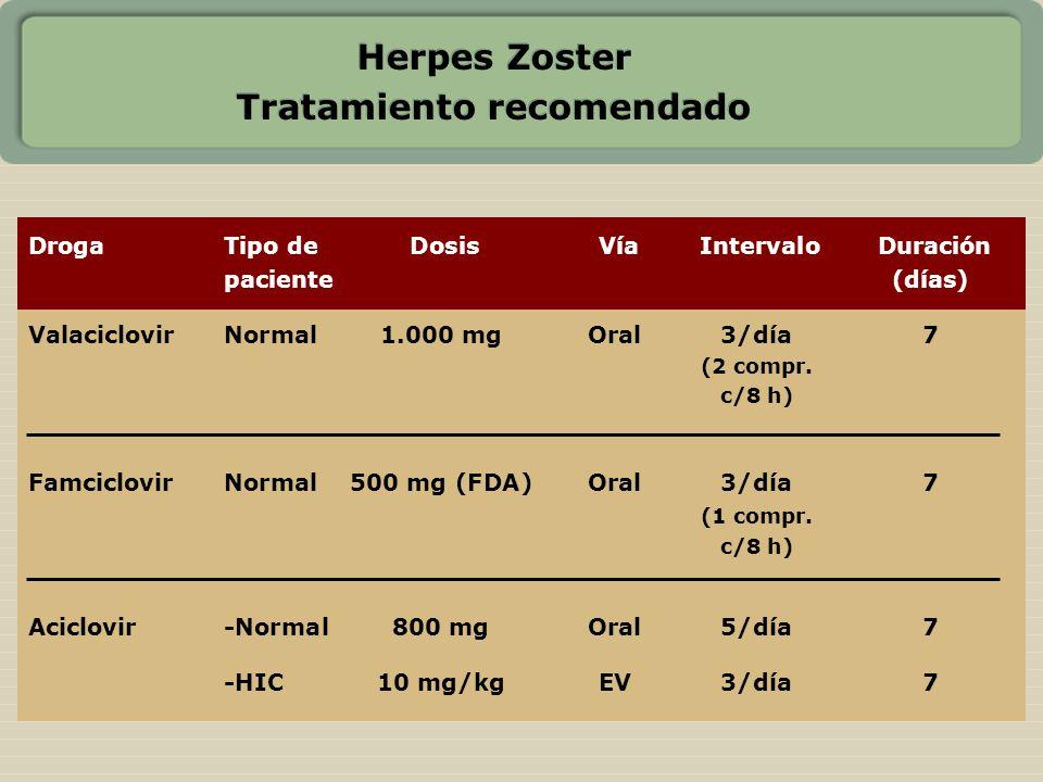 Herpes Zoster Tratamiento recomendado DrogaTipo de Dosis Vía Intervalo Duración paciente(días) ValaciclovirNormal1.000 mgOral3/día 7 (2 compr. c/8 h)