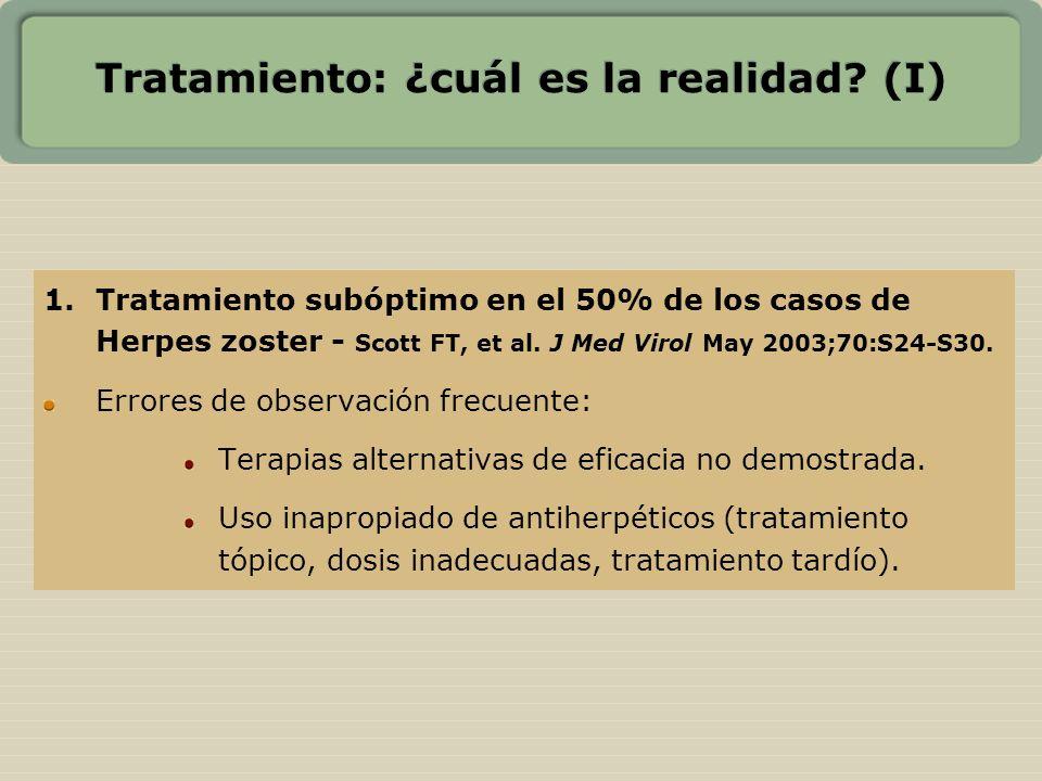Tratamiento: ¿cuál es la realidad? (I) 1.Tratamiento subóptimo en el 50% de los casos de Herpes zoster - Scott FT, et al. J Med Virol May 2003;70:S24-