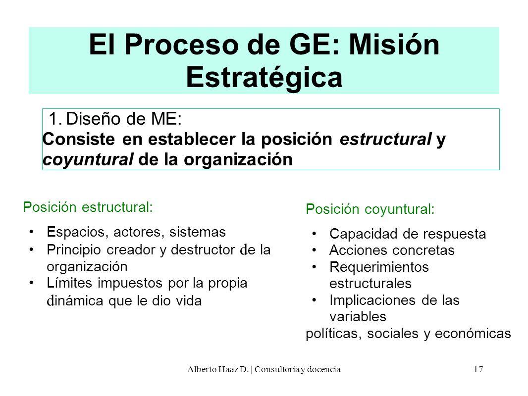 El Proceso de GE: Misión Estratégica 1.Diseño de ME: Consiste en establecer la posición estructural y coyuntural de la organización Posición coyuntura