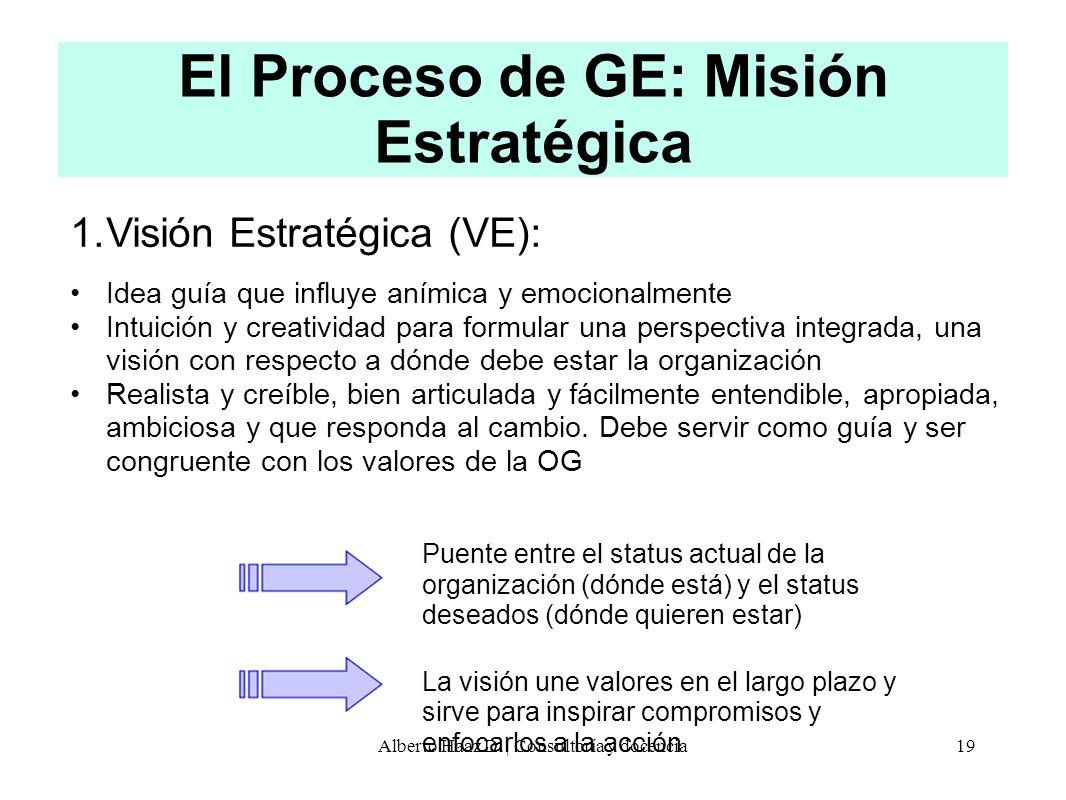 El Proceso de GE: Misión Estratégica 1.Visión Estratégica (VE): Idea guía que influye anímica y emocionalmente Intuición y creatividad para formular u