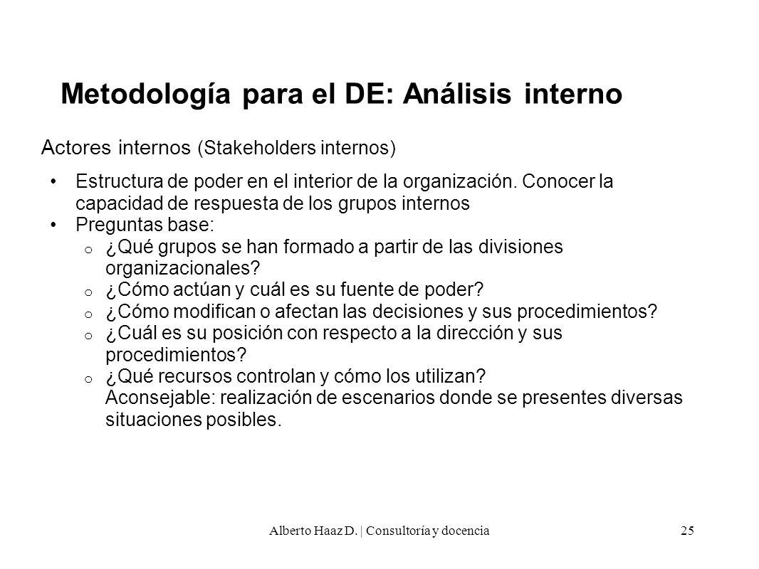 Actores internos (Stakeholders internos) Estructura de poder en el interior de la organización. Conocer la capacidad de respuesta de los grupos intern