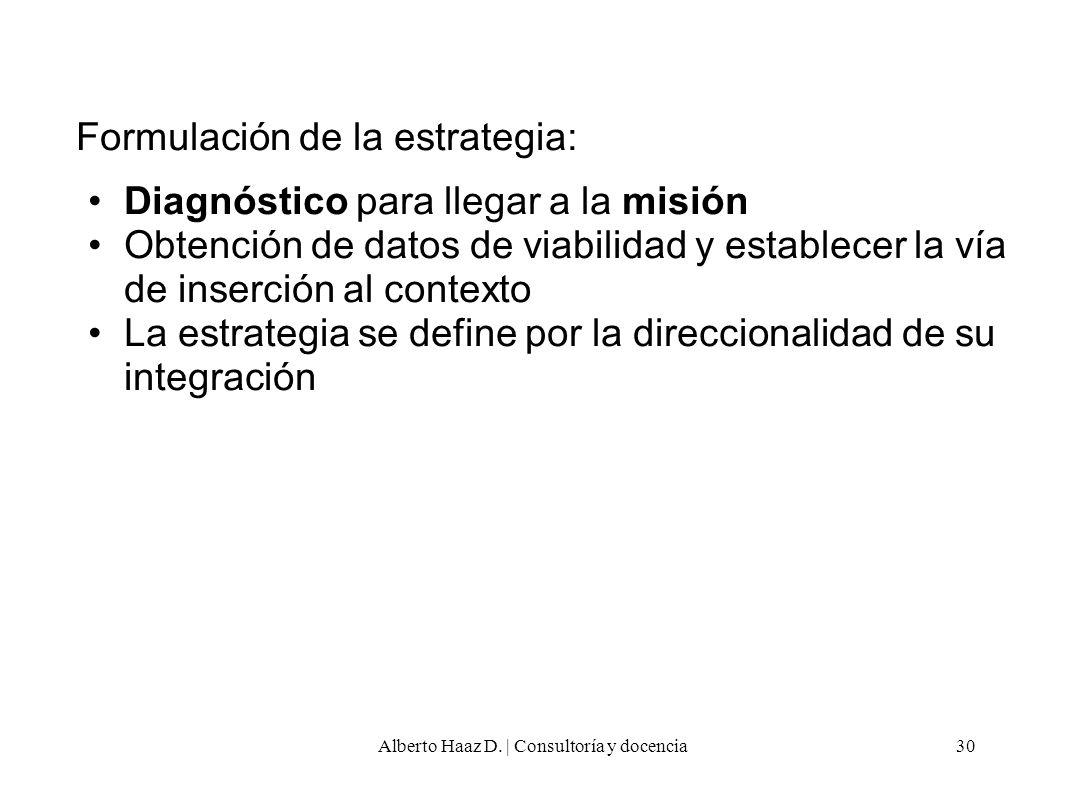 Formulación de la estrategia: Diagnóstico para llegar a la misión Obtención de datos de viabilidad y establecer la vía de inserción al contexto La est
