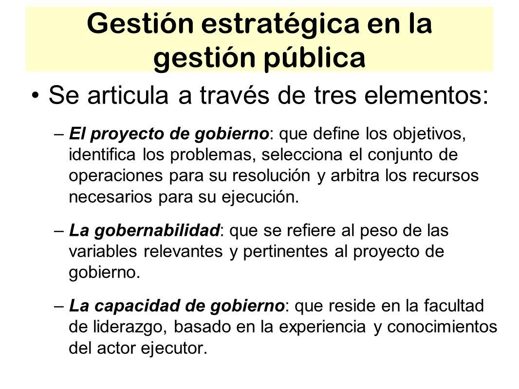 Gestión estratégica en la gestión pública Se articula a través de tres elementos: –El proyecto de gobierno: que define los objetivos, identifica los p