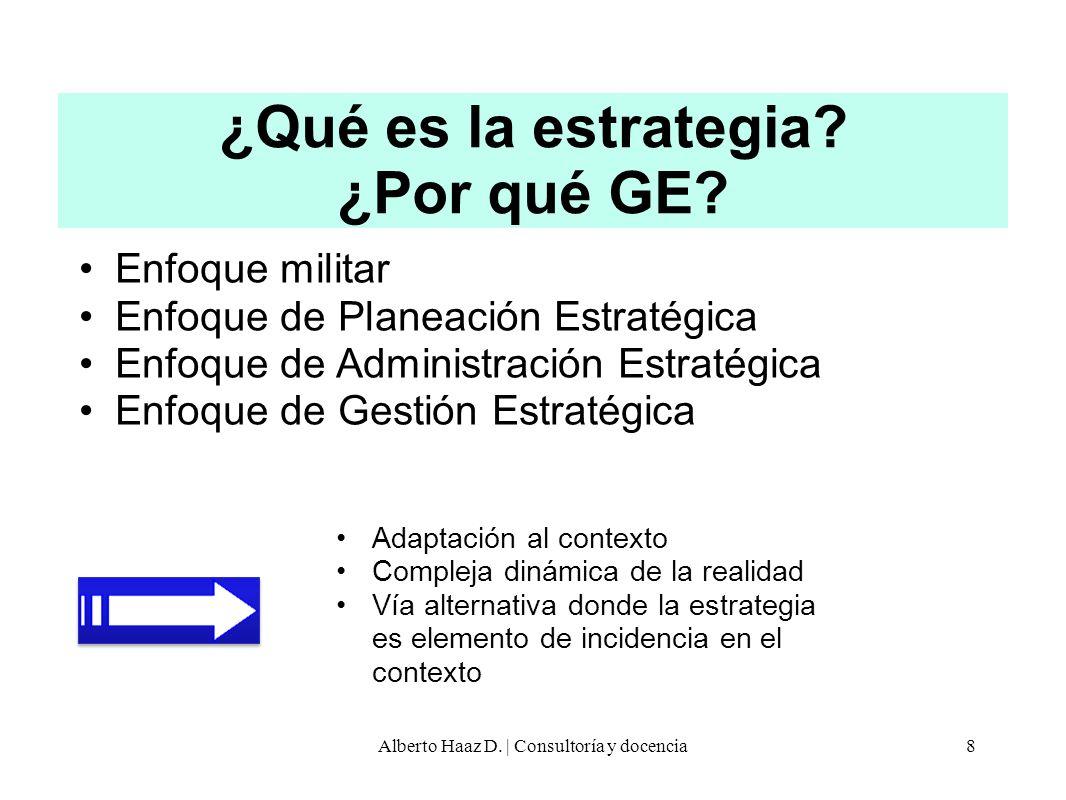 ¿Qué es la estrategia? ¿Por qué GE? Enfoque militar Enfoque de Planeación Estratégica Enfoque de Administración Estratégica Enfoque de Gestión Estraté