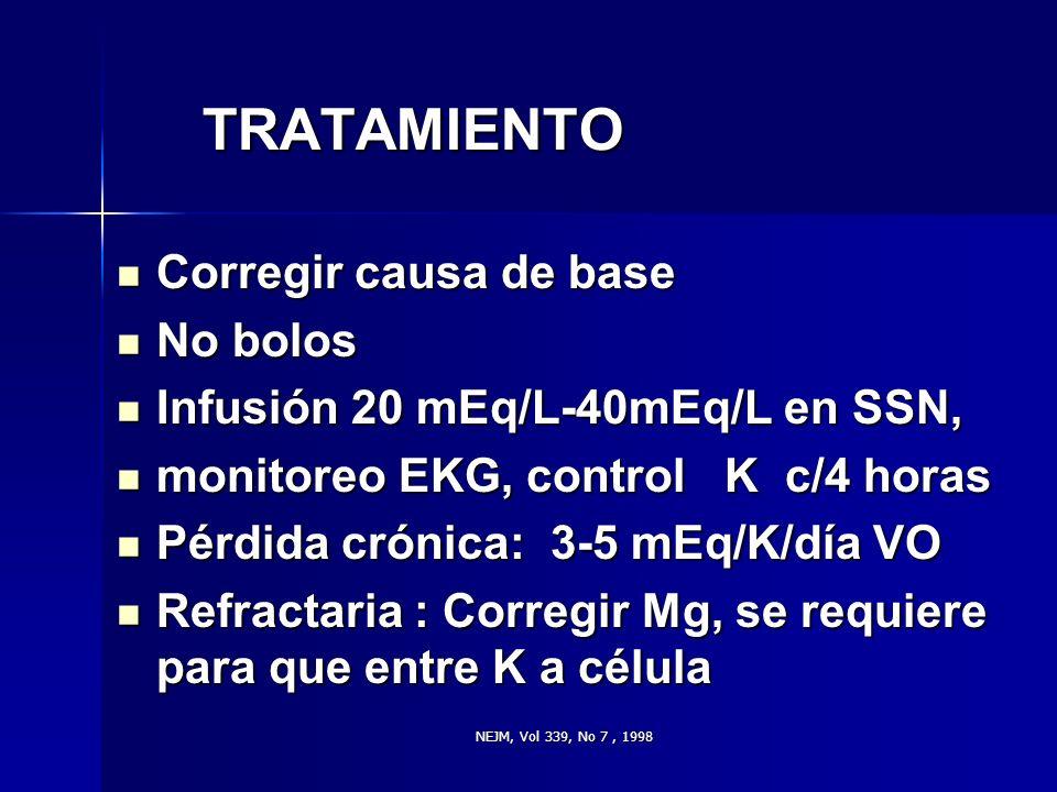NEJM, Vol 339, No 7, 1998 TRATAMIENTO Corregir causa de base Corregir causa de base No bolos No bolos Infusión 20 mEq/L-40mEq/L en SSN, Infusión 20 mE