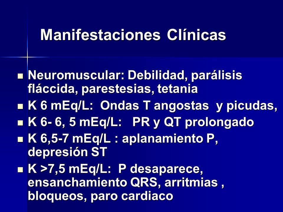 Manifestaciones Clínicas Neuromuscular: Debilidad, parálisis fláccida, parestesias, tetania Neuromuscular: Debilidad, parálisis fláccida, parestesias,