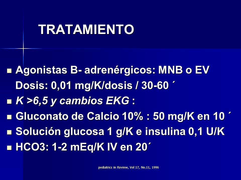 pediatrics in Review, Vol 17, No.11, 1996 TRATAMIENTO Agonistas B- adrenérgicos: MNB o EV Agonistas B- adrenérgicos: MNB o EV Dosis: 0,01 mg/K/dosis /