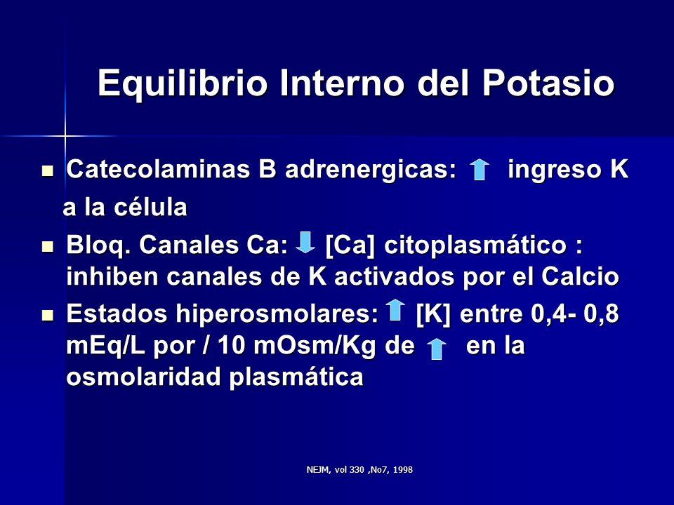 NEJM, Vol 339, No.7, 1998 Equilibrio Externo del Potasio Determina el contenido total corporal Determina el contenido total corporal Equilibrio entre ingesta : 1-2 mEq/K/día Equilibrio entre ingesta : 1-2 mEq/K/día Excreción: orina 90%, M fecal: 10% Excreción: orina 90%, M fecal: 10% Túbulo proximal ( 90%) y colector lo reabsorben y secretan Túbulo proximal ( 90%) y colector lo reabsorben y secretan