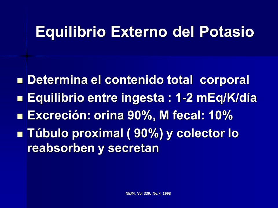 NEJM, Vol 339, No.7, 1998 Equilibrio Externo del Potasio Determina el contenido total corporal Determina el contenido total corporal Equilibrio entre