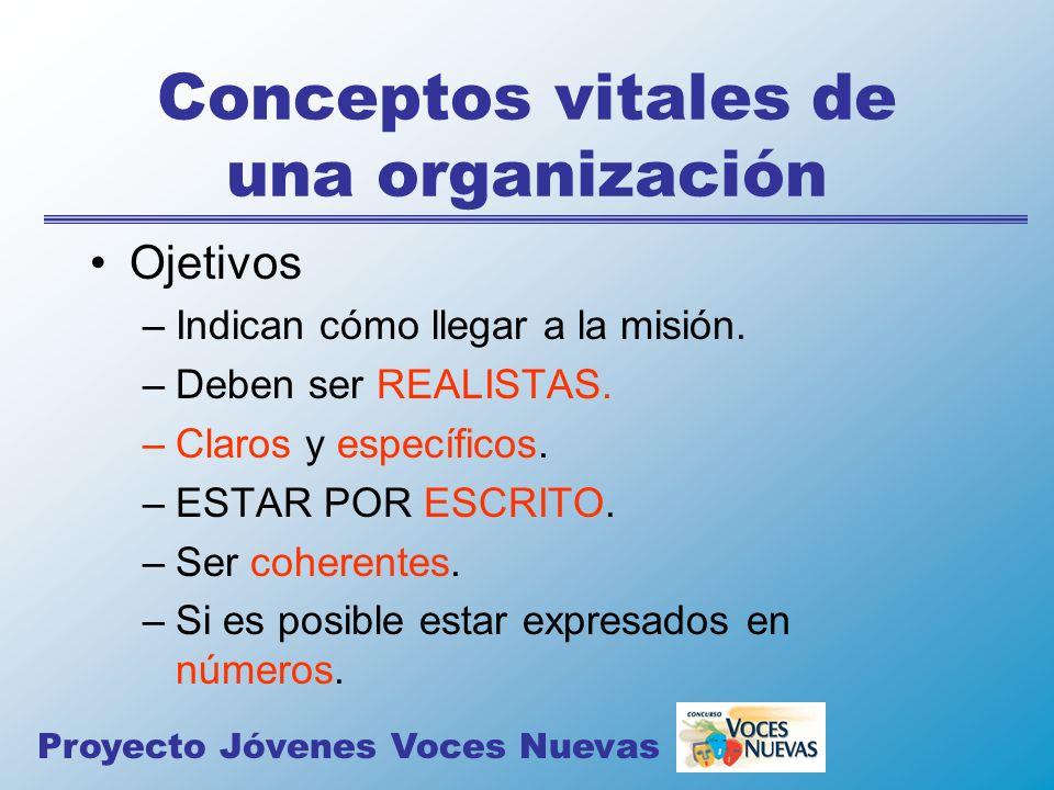 Conceptos vitales de una organización Ojetivos –Indican cómo llegar a la misión. –Deben ser REALISTAS. –Claros y específicos. –ESTAR POR ESCRITO. –Ser