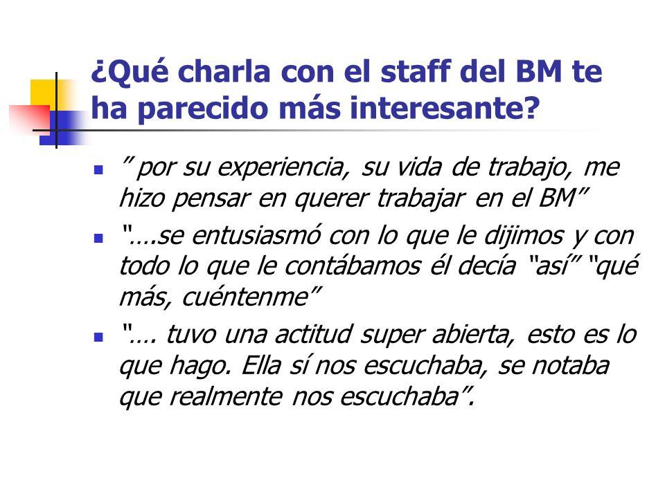 ¿Qué charla con el staff del BM te ha parecido más interesante? por su experiencia, su vida de trabajo, me hizo pensar en querer trabajar en el BM ….s