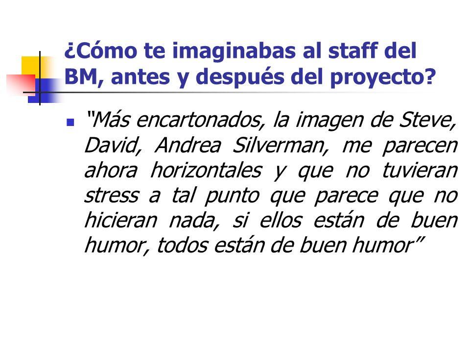 ¿Cómo te imaginabas al staff del BM, antes y después del proyecto? Más encartonados, la imagen de Steve, David, Andrea Silverman, me parecen ahora hor