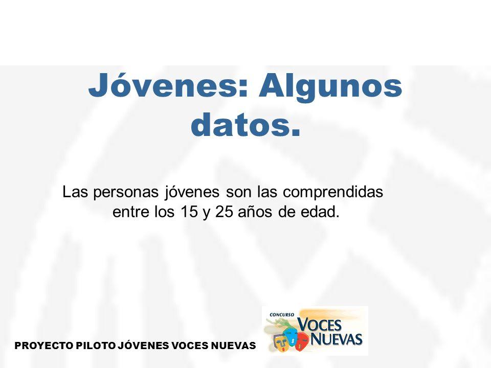 Jóvenes: Algunos datos. PROYECTO PILOTO JÓVENES VOCES NUEVAS Las personas jóvenes son las comprendidas entre los 15 y 25 años de edad.