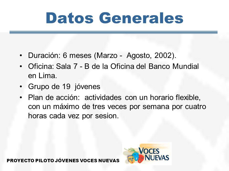 Datos Generales Duración: 6 meses (Marzo - Agosto, 2002). Oficina: Sala 7 - B de la Oficina del Banco Mundial en Lima. Grupo de 19 jóvenes Plan de acc