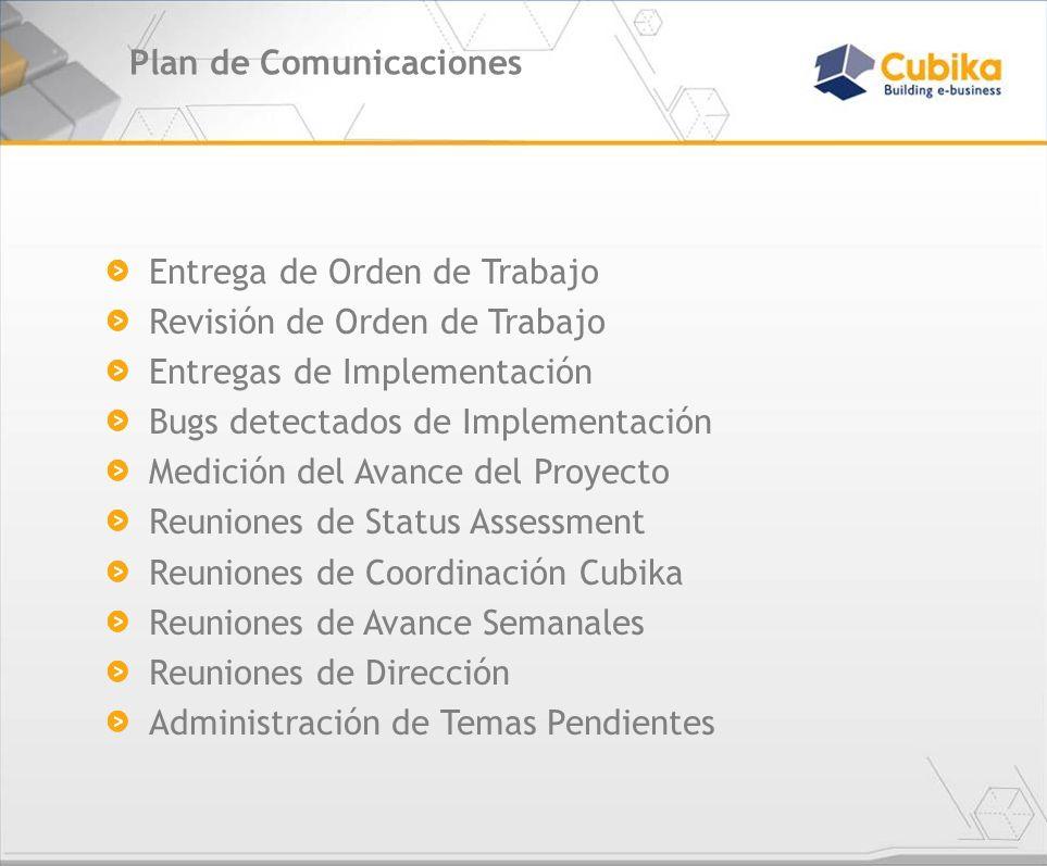 Plan de Comunicaciones Entrega de Orden de Trabajo Revisión de Orden de Trabajo Entregas de Implementación Bugs detectados de Implementación Medición