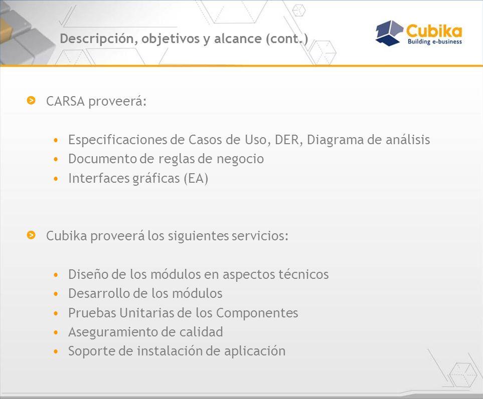 Descripción, objetivos y alcance (cont.) CARSA proveerá: Especificaciones de Casos de Uso, DER, Diagrama de análisis Documento de reglas de negocio In