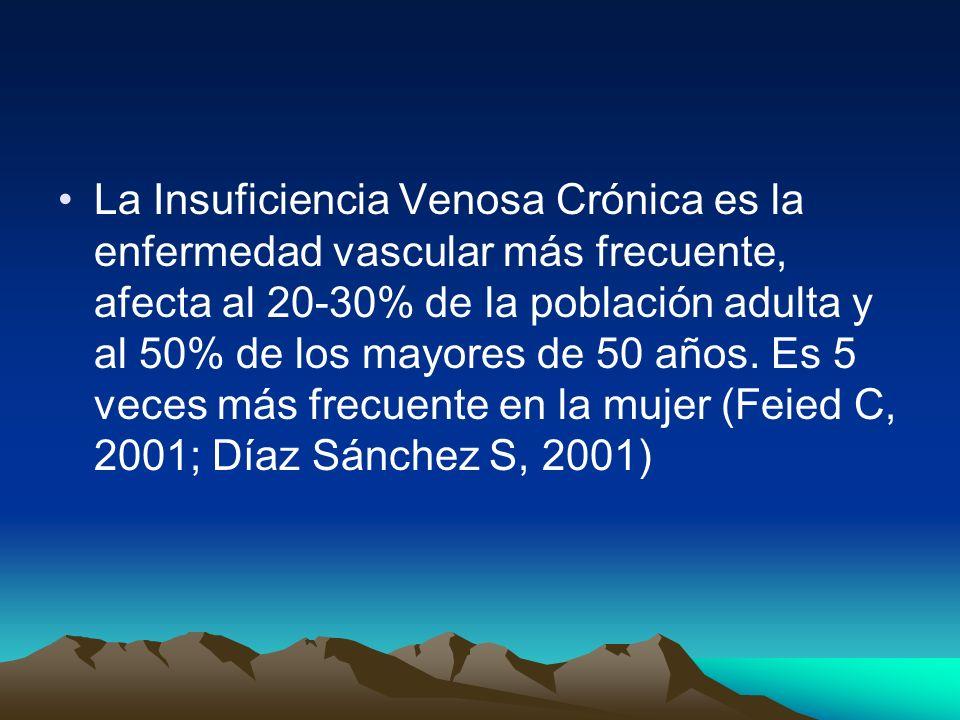 La Insuficiencia Venosa Crónica es la enfermedad vascular más frecuente, afecta al 20-30% de la población adulta y al 50% de los mayores de 50 años. E