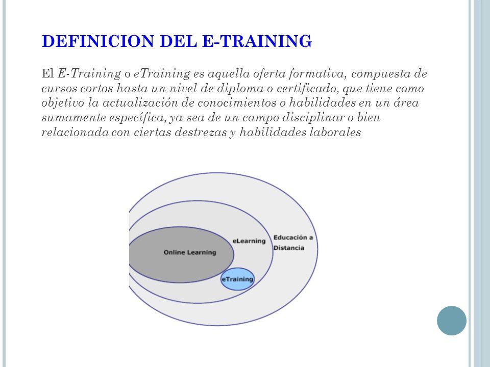 VENTAJAS DEL E-LEARNING Reemplaza capacitación JIP ( Just-In-Place ) x JIT ( Just-In-Time ) Disponible en cualquier lugar ( anywhere ) y a cualquier hora ( anytime ) Universaliza el acceso a cualquiera ( anyone ) Personaliza el aprendizaje para adaptarlo a cada persona Permite acceder a los mismos contenidos en distintas formas Motivador para el aprendizaje organizacional: construye comunidades Permite interacción entre pares, de cursante a docente y entre docentes Fomenta el aprendizaje autodirigido Mejora las posibilidades de las personas más motivadas Diversifica y amplia la oferta de cursos Reduce gastos de capacitación presencial Pone a disposición de los usuarios un amplio volumen de información Facilita la actualización Refuerza contenidos ya aprendidos