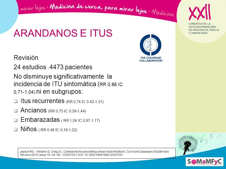 ARANDANOS E ITUS Revisión 24 estudios.4473 pacientes No disminuye significativamente la incidencia de ITU sintomática ( RR 0,86 IC 0,71-1,04) ni en su