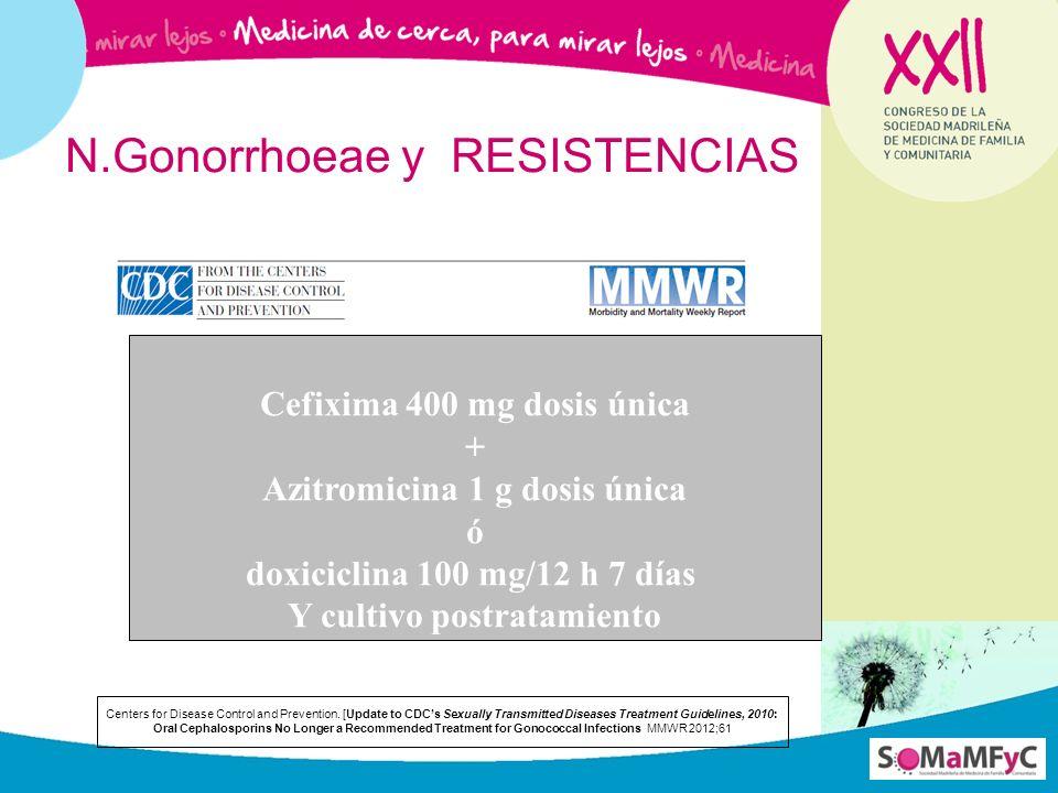 N.Gonorrhoeae y RESISTENCIAS Cefixima 400 mg dosis única + Azitromicina 1 g dosis única ó doxiciclina 100 mg/12 h 7 días Y cultivo postratamiento Cent