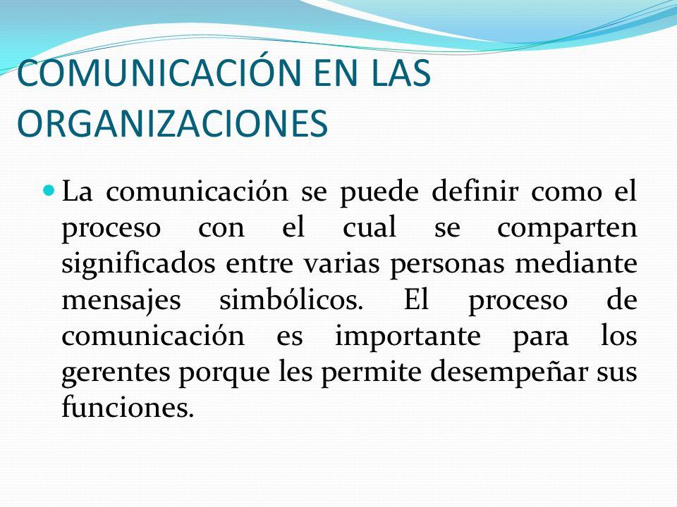 COMUNICACIÓN EN LAS ORGANIZACIONES La comunicación se puede definir como el proceso con el cual se comparten significados entre varias personas median