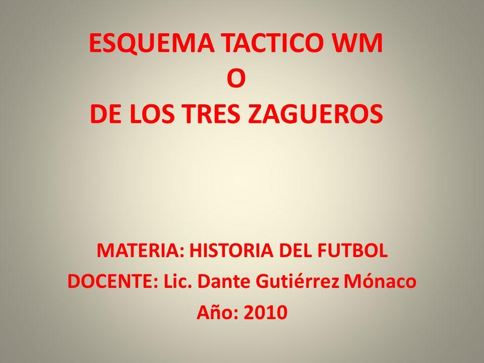 ESQUEMA TACTICO WM O DE LOS TRES ZAGUEROS MATERIA: HISTORIA DEL FUTBOL DOCENTE: Lic. Dante Gutiérrez Mónaco Año: 2010
