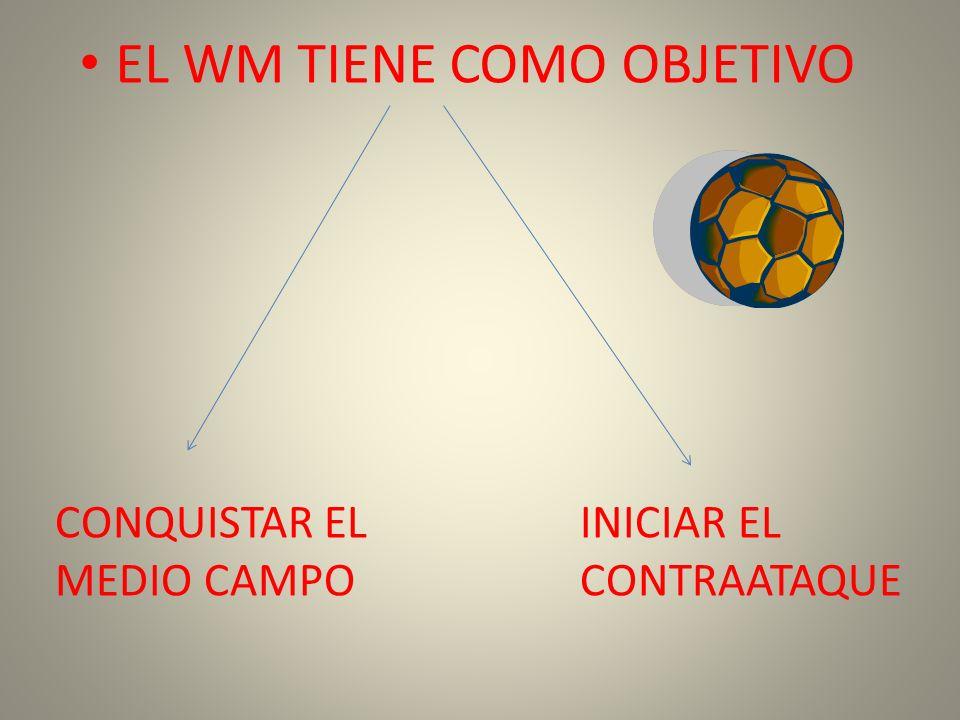 EL WM TIENE COMO OBJETIVO CONQUISTAR EL MEDIO CAMPO INICIAR EL CONTRAATAQUE