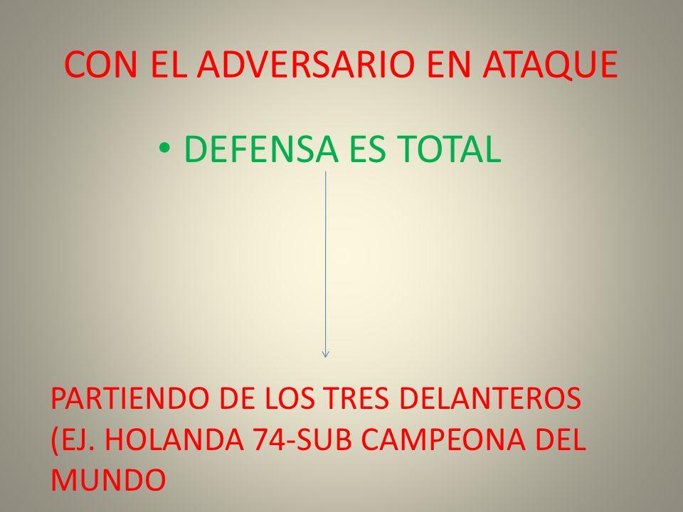 CON EL ADVERSARIO EN ATAQUE DEFENSA ES TOTAL PARTIENDO DE LOS TRES DELANTEROS (EJ. HOLANDA 74-SUB CAMPEONA DEL MUNDO