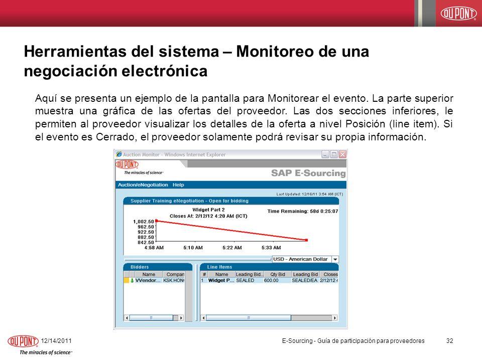 Herramientas del sistema – Monitoreo de una negociación electrónica Aquí se presenta un ejemplo de la pantalla para Monitorear el evento. La parte sup