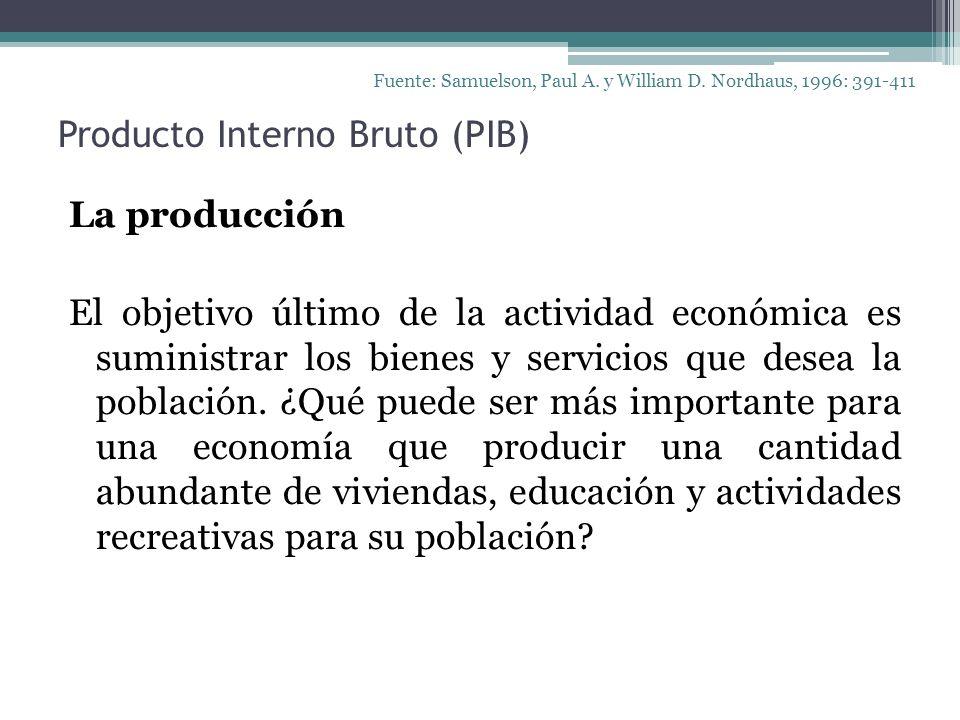 Producto Interno Bruto (PIB) La producción El objetivo último de la actividad económica es suministrar los bienes y servicios que desea la población.