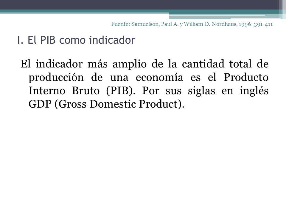 I. El PIB como indicador El indicador más amplio de la cantidad total de producción de una economía es el Producto Interno Bruto (PIB). Por sus siglas