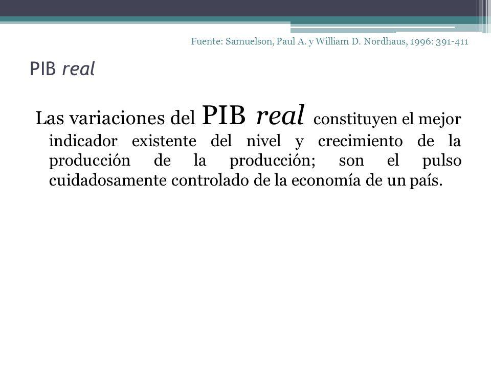 PIB real Las variaciones del PIB real constituyen el mejor indicador existente del nivel y crecimiento de la producción de la producción; son el pulso