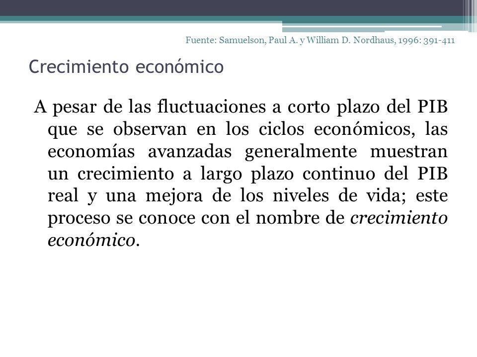 Crecimiento económico A pesar de las fluctuaciones a corto plazo del PIB que se observan en los ciclos económicos, las economías avanzadas generalment